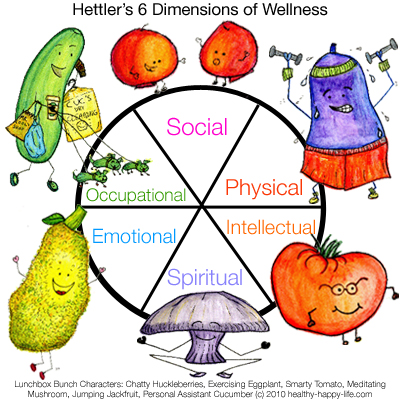 wellness-6-dimensions-hettler-lunchboxbunch.jpg